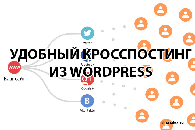 кросспостинг wordpress
